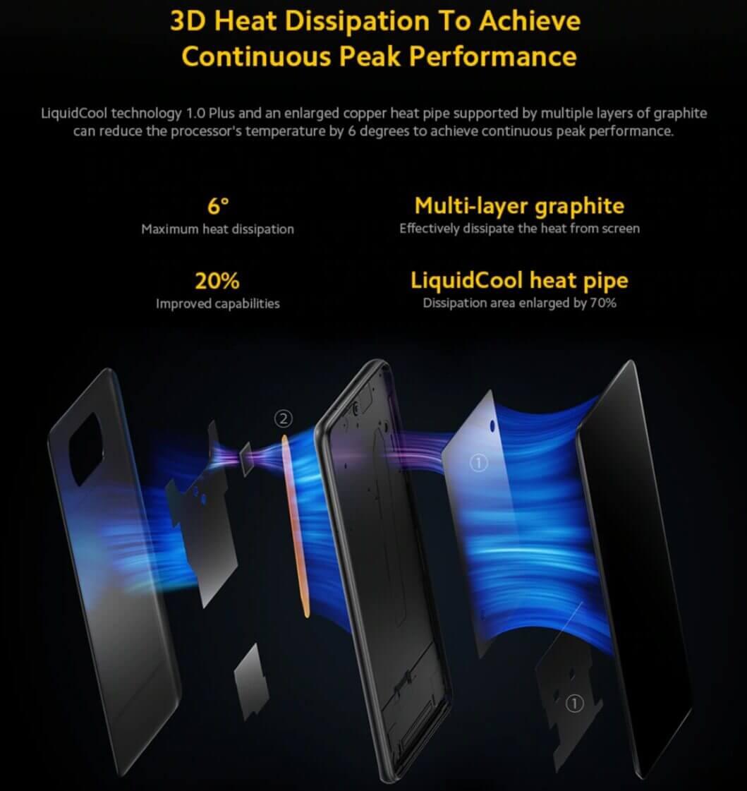 Xiaomi POCO X3 4G Smartphone Sell
