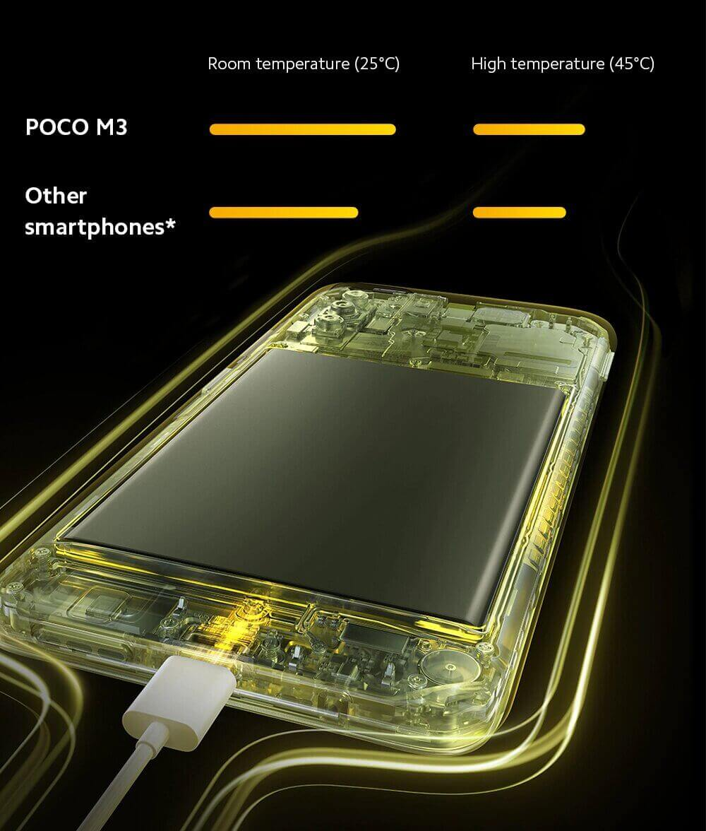 Xiaomi Poco M3 4G Christmas sale 2020 Smart
